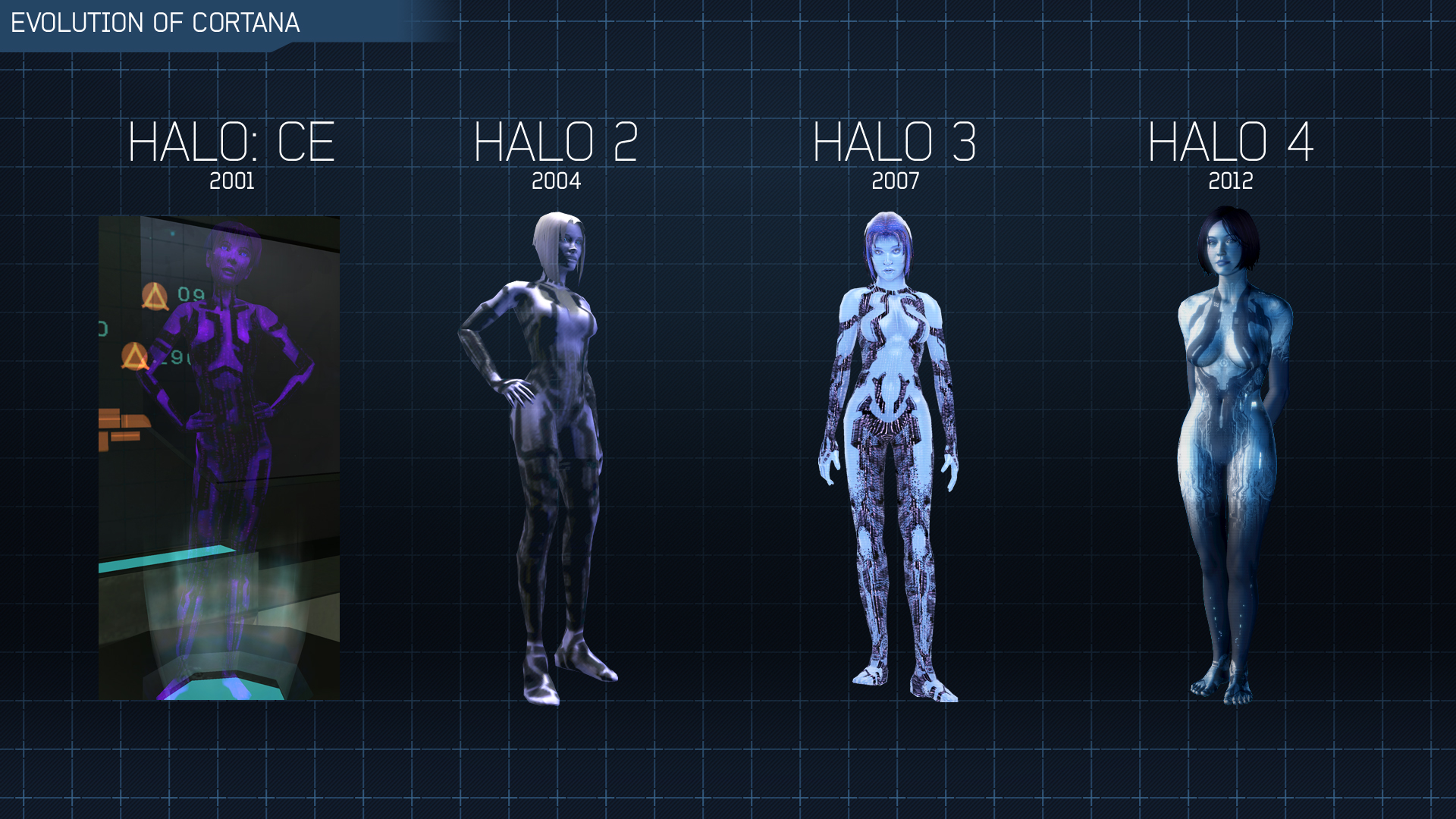 Halo's robot begins as a blocky woman and winds up as a sexy robot