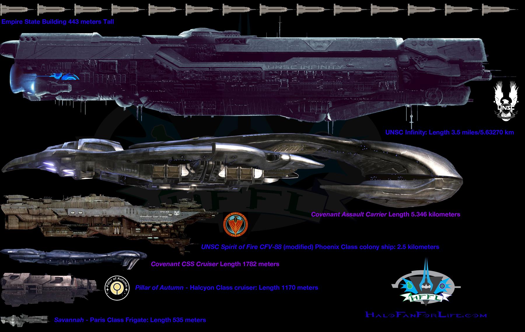 star destroyer enterprise size comparison - photo #25