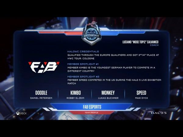 Fab eSports profile