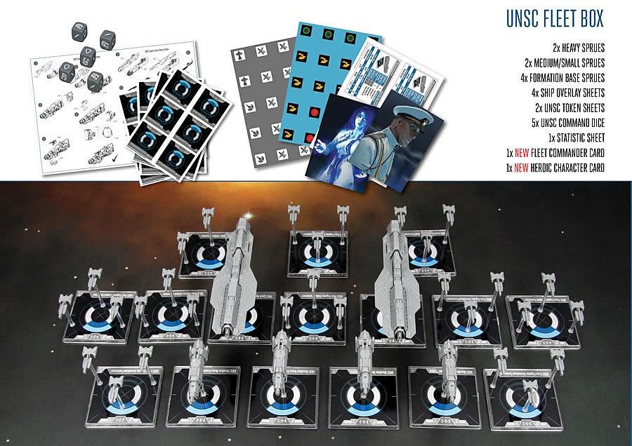 Halo Fleet Battles Overlays COVENANT