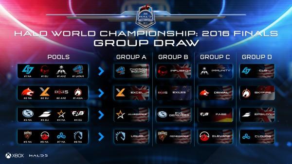 HWC Group Pools