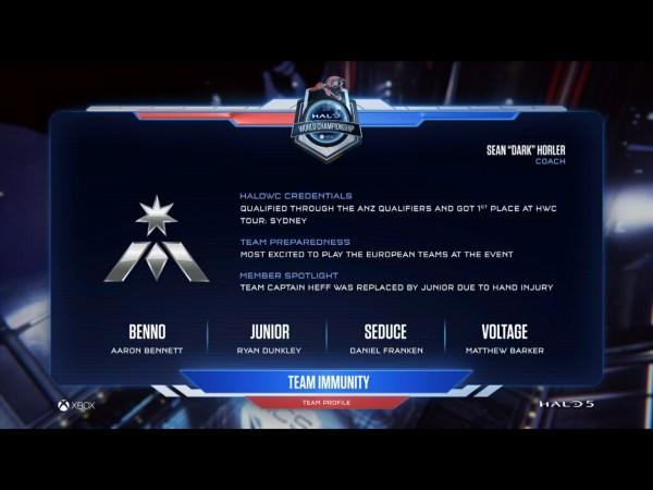 Immunity profile