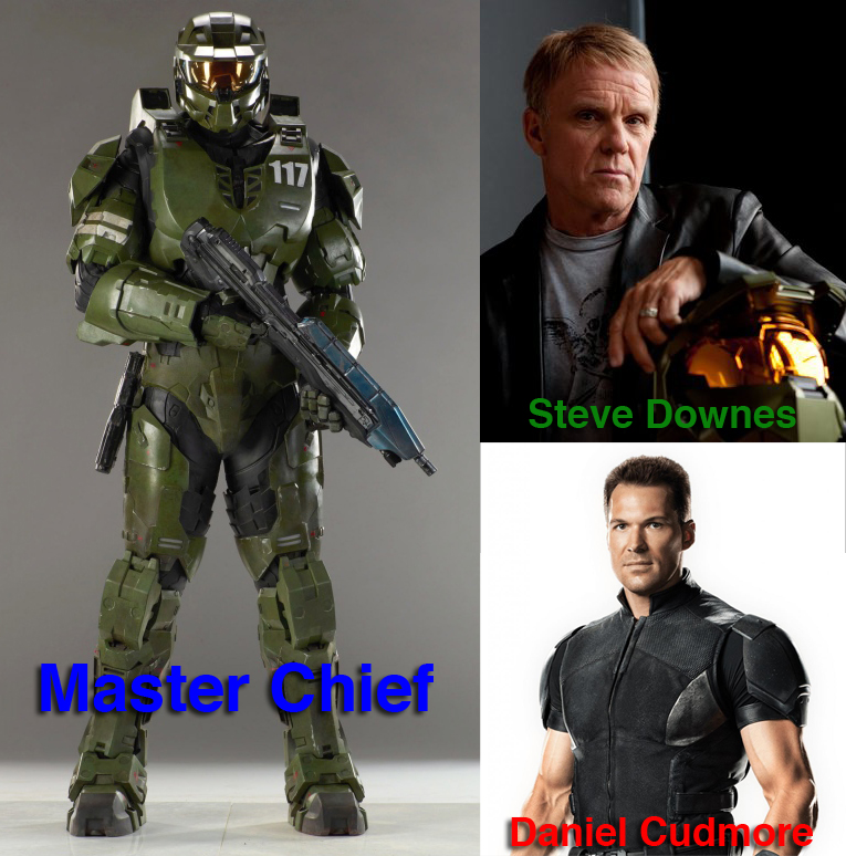 Who Would You Want To Play The Characters Of Halo In A Live