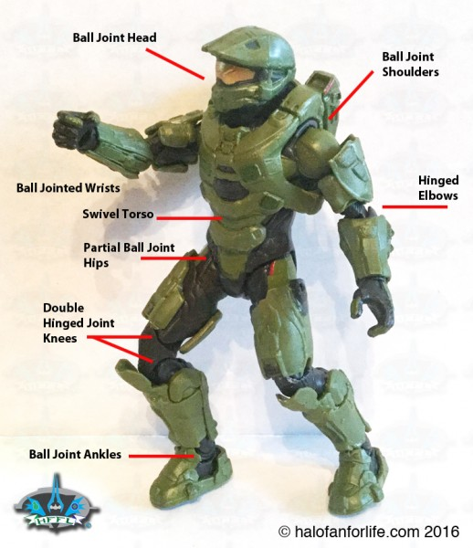 mt-master-chief-fig-articulation