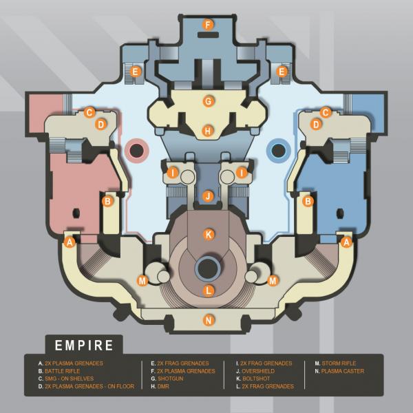 Prima Guide Empire