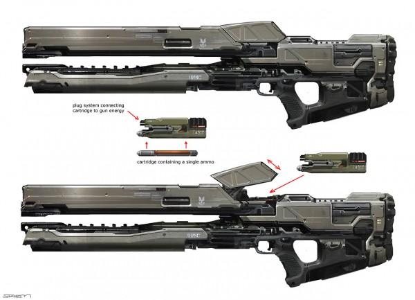 Rail Gun concept Sparth