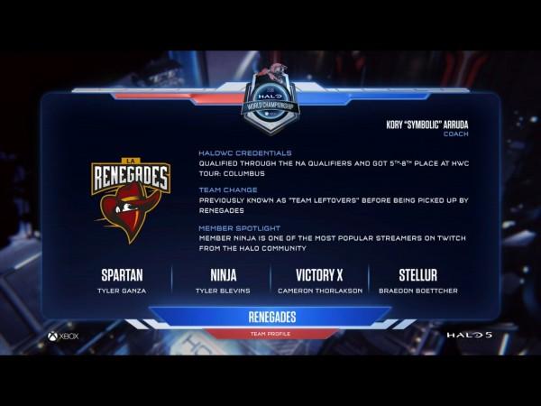 Renegades profile