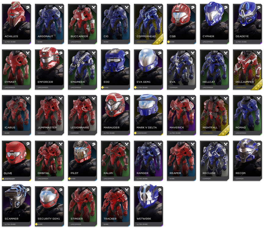 Helmets and Armor sets of Halo 5 Guardians, the FINAL tally  Which