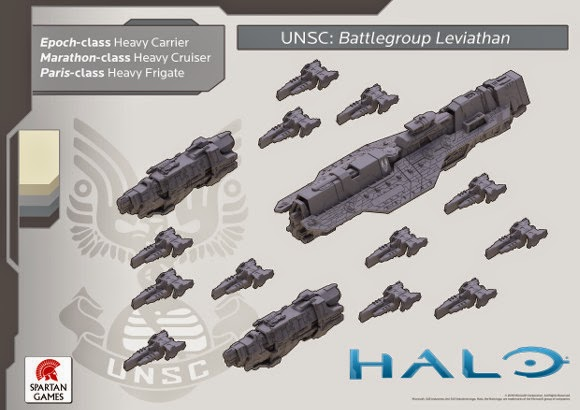 Halo Fleet Battles: a closer look a what comes in the set